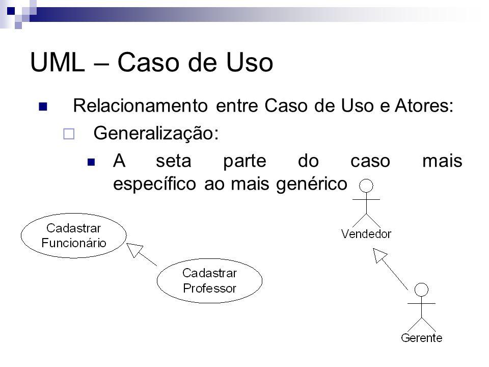 UML – Caso de Uso Relacionamento entre Caso de Uso e Atores: Generalização: A seta parte do caso mais específico ao mais genérico