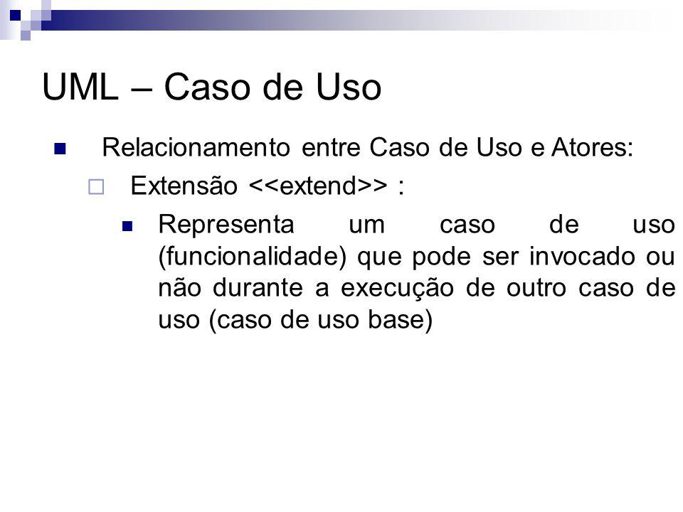 Relacionamento entre Caso de Uso e Atores: Extensão > : Representa um caso de uso (funcionalidade) que pode ser invocado ou não durante a execução de