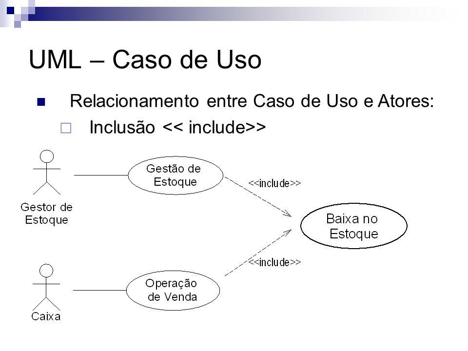 Relacionamento entre Caso de Uso e Atores: Inclusão > UML – Caso de Uso