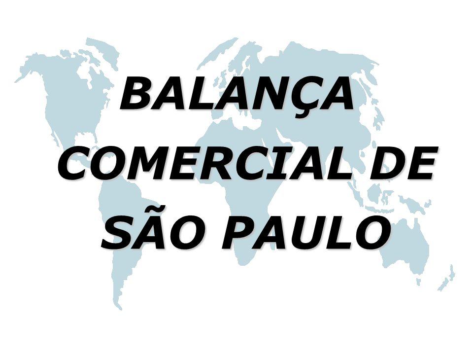 BALANÇA COMERCIAL DE SÃO PAULO