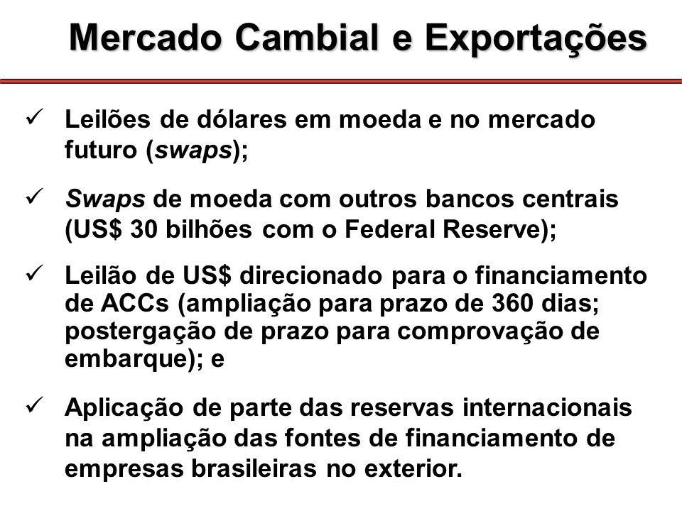 Leilões de dólares em moeda e no mercado futuro (swaps); Swaps de moeda com outros bancos centrais (US$ 30 bilhões com o Federal Reserve); Leilão de US$ direcionado para o financiamento de ACCs (ampliação para prazo de 360 dias; postergação de prazo para comprovação de embarque); e Aplicação de parte das reservas internacionais na ampliação das fontes de financiamento de empresas brasileiras no exterior.