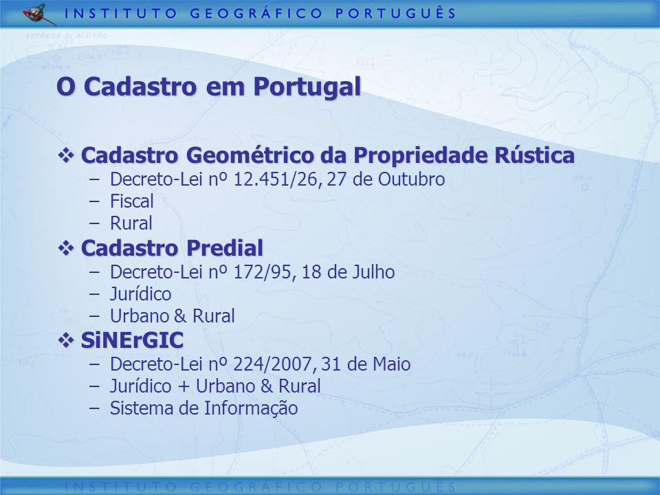 O Cadastro em Portugal Cadastro Geométrico da Propriedade Rústica Cadastro Geométrico da Propriedade Rústica –Decreto-Lei nº 12.451/26, 27 de Outubro –Fiscal –Rural Cadastro Predial Cadastro Predial –Decreto-Lei nº 172/95, 18 de Julho –Jurídico –Urbano & Rural SiNErGIC SiNErGIC –Decreto-Lei nº 224/2007, 31 de Maio –Jurídico + Urbano & Rural –Sistema de Informação