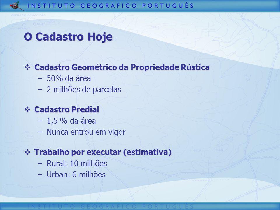 Serviços Web do IGP Cadastro Cadastro –Cadastro Geométrico da Propriedade Rústica –Carta Administrativa Oficial de Portugal (CAOP) Cartografia Cartografia –Ortofotocartografia –Cartografia topográfica –Cartografia temática Standards Standards –ISO –OGC