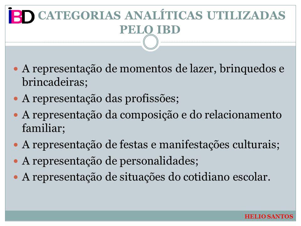 CATEGORIAS ANALÍTICAS UTILIZADAS PELO IBD A representação de momentos de lazer, brinquedos e brincadeiras; A representação das profissões; A represent