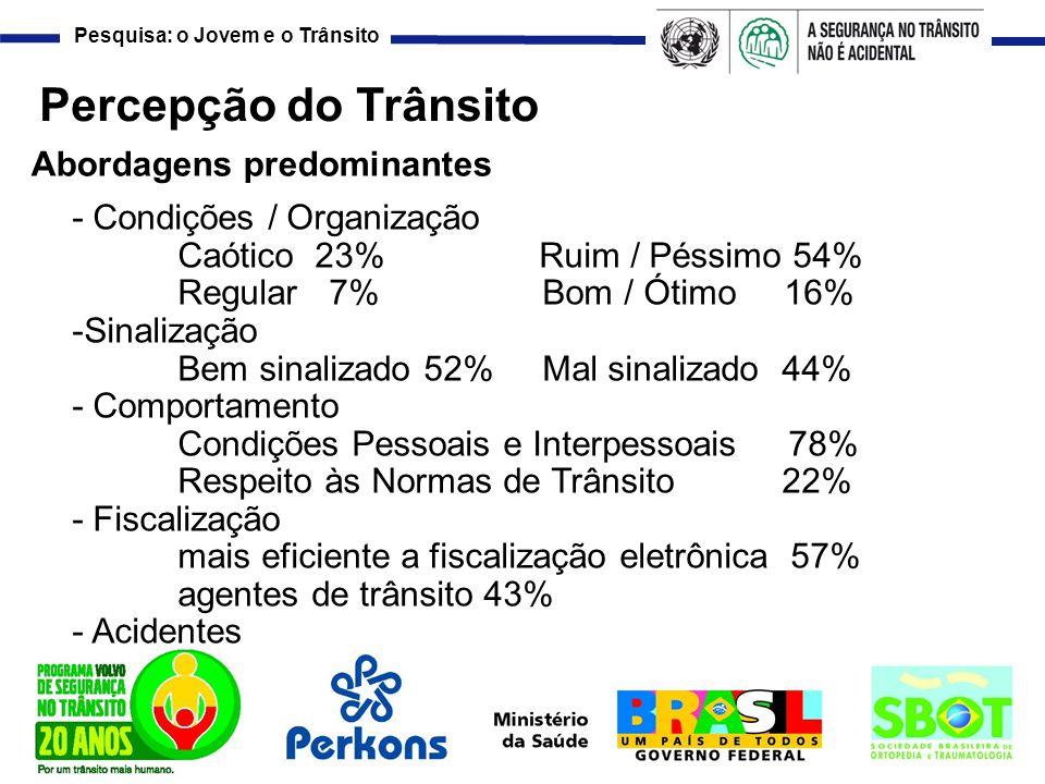 Pesquisa: o Jovem e o Trânsito Percepção do Trânsito Abordagens predominantes - Condições / Organização Caótico 23% Ruim / Péssimo 54% Regular 7% Bom