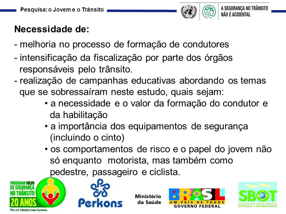 Pesquisa: o Jovem e o Trânsito Necessidade de: - melhoria no processo de formação de condutores - intensificação da fiscalização por parte dos órgãos