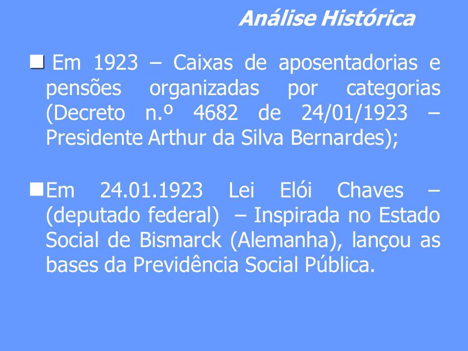 Em 1923 – Caixas de aposentadorias e pensões organizadas por categorias (Decreto n.º 4682 de 24/01/1923 – Presidente Arthur da Silva Bernardes); Em 24