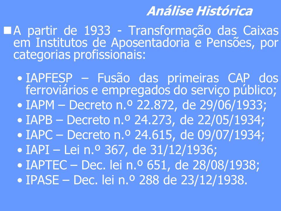 Análise Histórica A partir de 1933 - Transformação das Caixas em Institutos de Aposentadoria e Pensões, por categorias profissionais: IAPFESP – Fusão das primeiras CAP dos ferroviários e empregados do serviço público; IAPM – Decreto n.º 22.872, de 29/06/1933; IAPB – Decreto n.º 24.273, de 22/05/1934; IAPC – Decreto n.º 24.615, de 09/07/1934; IAPI – Lei n.º 367, de 31/12/1936; IAPTEC – Dec.