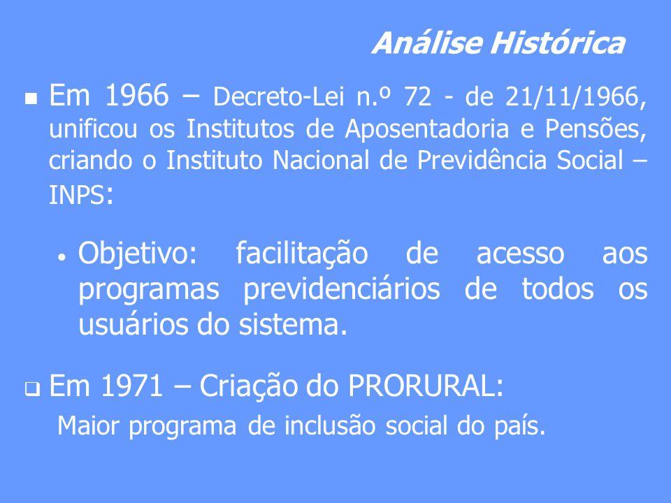 Análise Histórica Em 1966 – Decreto-Lei n.º 72 - de 21/11/1966, unificou os Institutos de Aposentadoria e Pensões, criando o Instituto Nacional de Pre