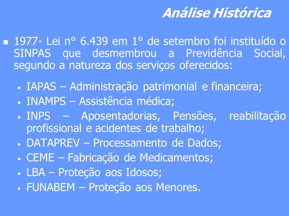 Análise Histórica 1977- Lei n° 6.439 em 1° de setembro foi instituído o SINPAS que desmembrou a Previdência Social, segundo a natureza dos serviços of