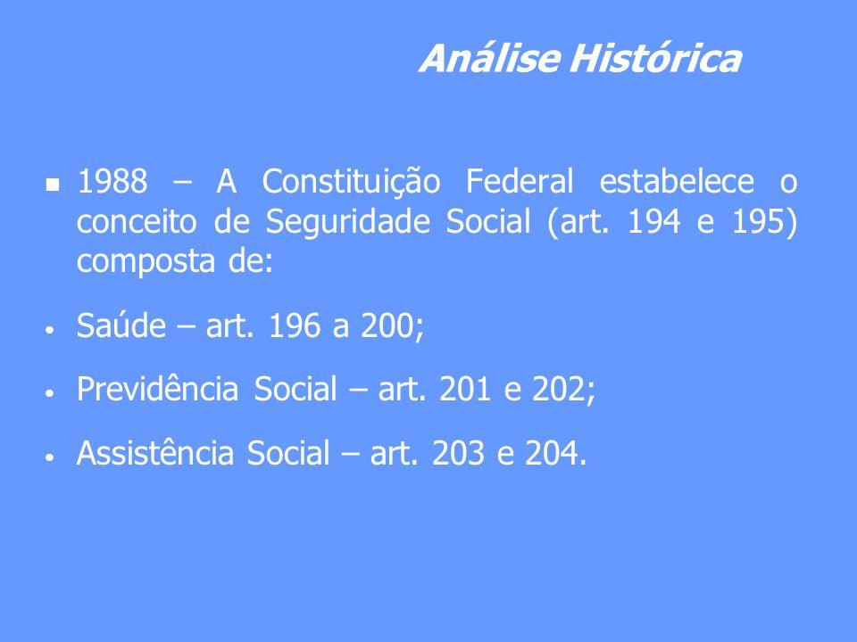 Análise Histórica 1988 – A Constituição Federal estabelece o conceito de Seguridade Social (art. 194 e 195) composta de: Saúde – art. 196 a 200; Previ