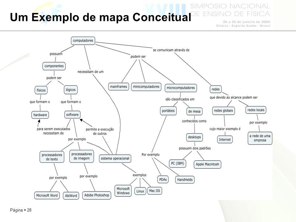 Página 28 Um Exemplo de mapa Conceitual