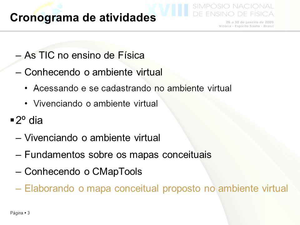 Página 3 Cronograma de atividades –As TIC no ensino de Física –Conhecendo o ambiente virtual Acessando e se cadastrando no ambiente virtual Vivenciand