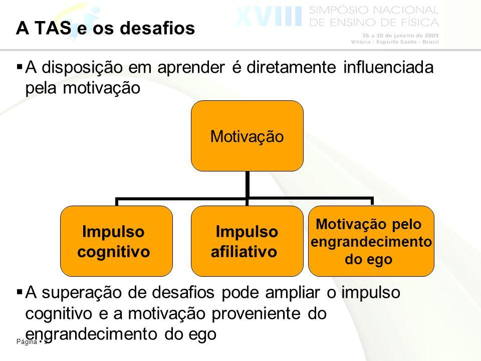 Página 9 A TAS e os desafios A disposição em aprender é diretamente influenciada pela motivação A superação de desafios pode ampliar o impulso cogniti