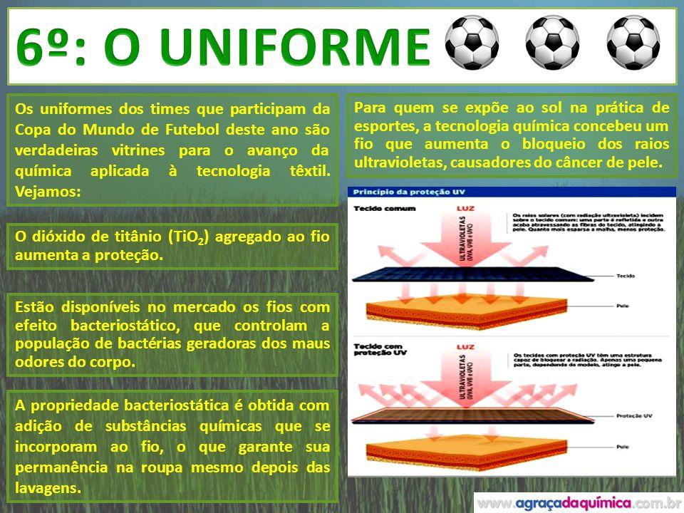 Os uniformes dos times que participam da Copa do Mundo de Futebol deste ano são verdadeiras vitrines para o avanço da química aplicada à tecnologia tê
