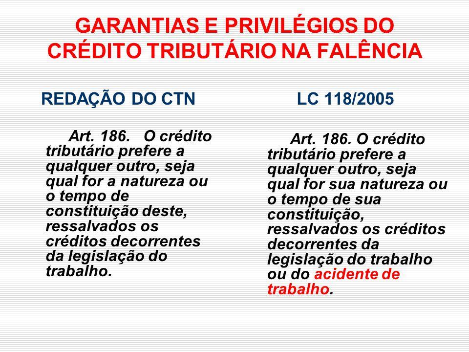 GARANTIAS E PRIVILÉGIOS DO CRÉDITO TRIBUTÁRIO NA FALÊNCIA REDAÇÃO DO CTN Art. 186. O crédito tributário prefere a qualquer outro, seja qual for a natu