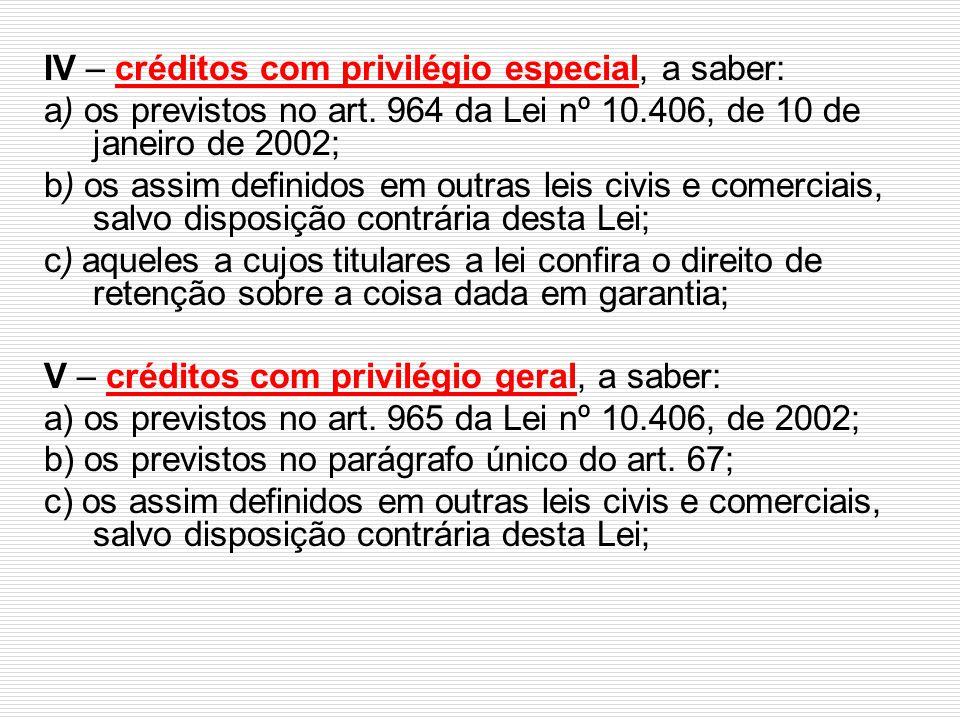 IV – créditos com privilégio especial, a saber: a) os previstos no art. 964 da Lei nº 10.406, de 10 de janeiro de 2002; b) os assim definidos em outra