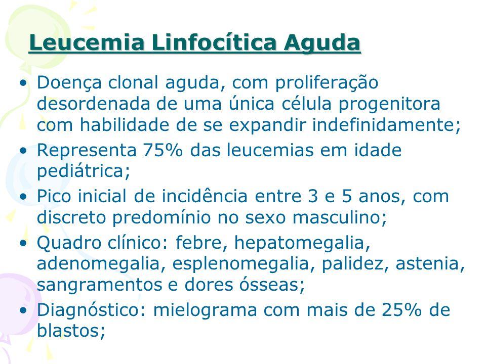 Leucemia Linfocítica Aguda Doença clonal aguda, com proliferação desordenada de uma única célula progenitora com habilidade de se expandir indefinidamente; Representa 75% das leucemias em idade pediátrica; Pico inicial de incidência entre 3 e 5 anos, com discreto predomínio no sexo masculino; Quadro clínico: febre, hepatomegalia, adenomegalia, esplenomegalia, palidez, astenia, sangramentos e dores ósseas; Diagnóstico: mielograma com mais de 25% de blastos;
