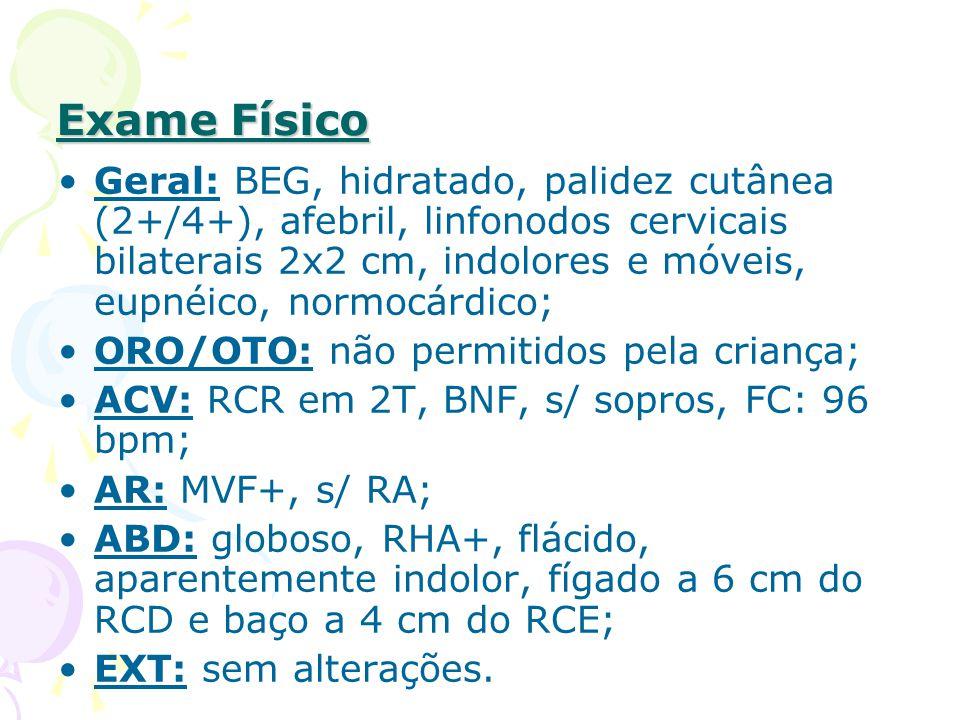 Exame Físico Geral: BEG, hidratado, palidez cutânea (2+/4+), afebril, linfonodos cervicais bilaterais 2x2 cm, indolores e móveis, eupnéico, normocárdico; ORO/OTO: não permitidos pela criança; ACV: RCR em 2T, BNF, s/ sopros, FC: 96 bpm; AR: MVF+, s/ RA; ABD: globoso, RHA+, flácido, aparentemente indolor, fígado a 6 cm do RCD e baço a 4 cm do RCE; EXT: sem alterações.