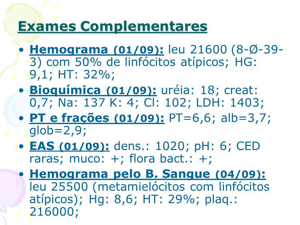 Exames Complementares Hemograma (01/09) : leu 21600 (8-Ø-39- 3) com 50% de linfócitos atípicos; HG: 9,1; HT: 32%; Bioquímica (01/09) : uréia: 18; creat: 0,7; Na: 137 K: 4; Cl: 102; LDH: 1403; PT e frações (01/09) : PT=6,6; alb=3,7; glob=2,9; EAS (01/09) : dens.: 1020; pH: 6; CED raras; muco: +; flora bact.: +; Hemograma pelo B.