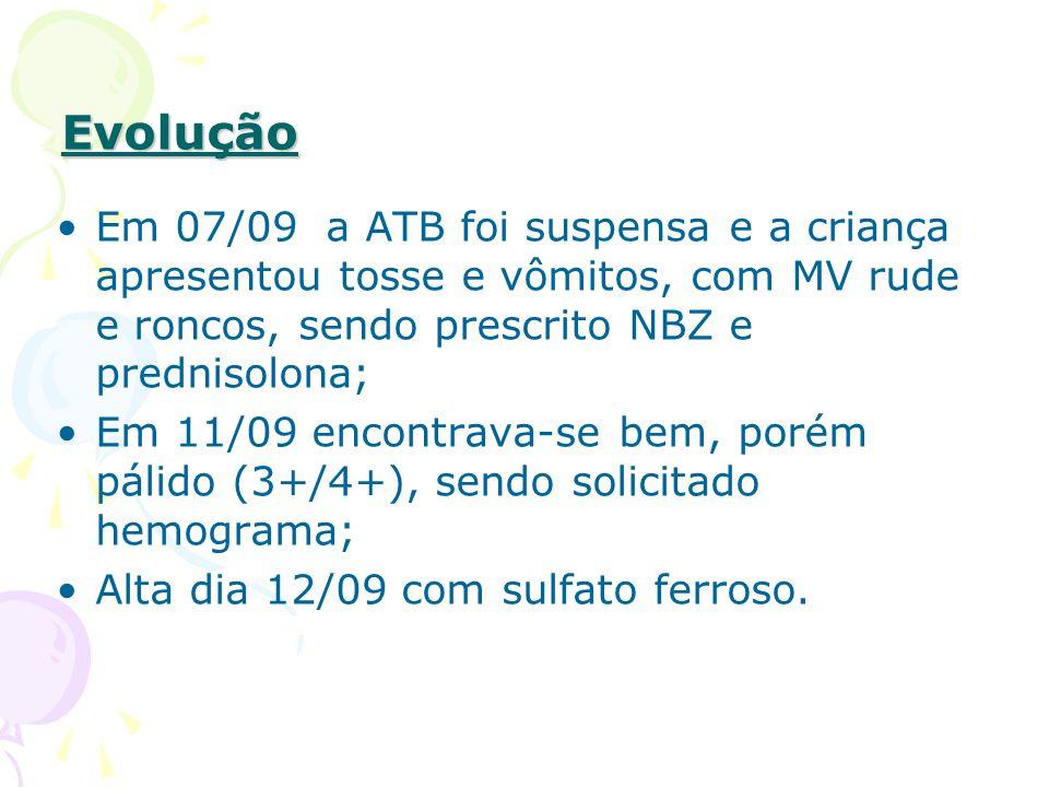 Evolução Em 07/09 a ATB foi suspensa e a criança apresentou tosse e vômitos, com MV rude e roncos, sendo prescrito NBZ e prednisolona; Em 11/09 encontrava-se bem, porém pálido (3+/4+), sendo solicitado hemograma; Alta dia 12/09 com sulfato ferroso.