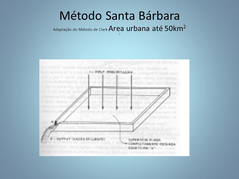 Método Santa Bárbara Adaptação do Método de Clark Area urbana até 50km 2 / 2