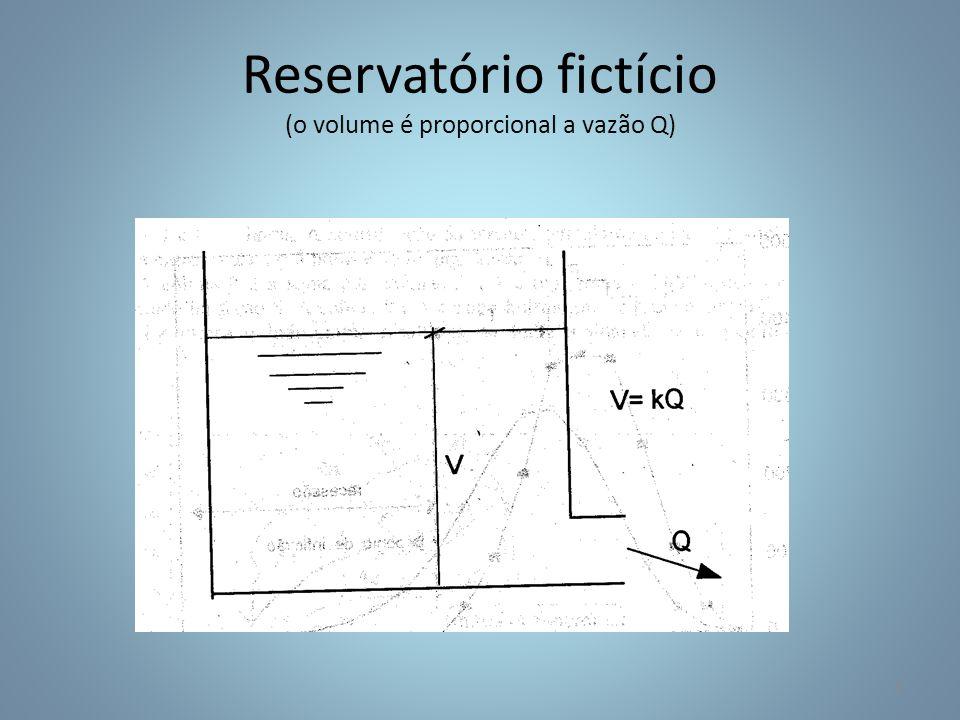 Reservatório fictício (o volume é proporcional a vazão Q) 5