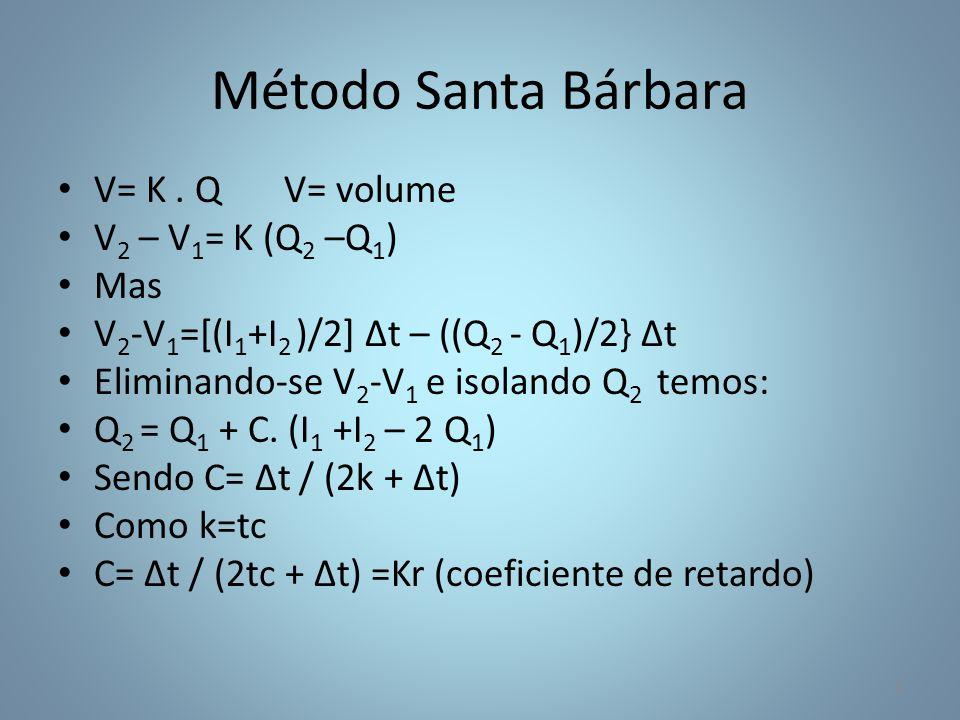 Método Santa Bárbara V= K. Q V= volume V 2 – V 1 = K (Q 2 –Q 1 ) Mas V 2 -V 1 =[(I 1 +I 2 )/2] t – ((Q 2 - Q 1 )/2} t Eliminando-se V 2 -V 1 e isoland