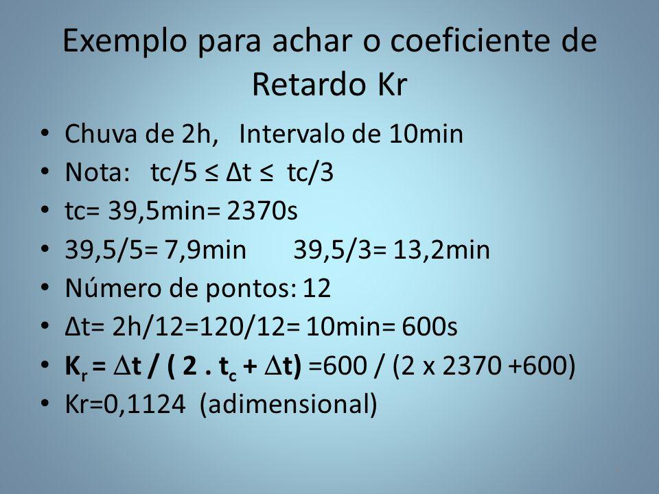 Exemplo para achar o coeficiente de Retardo Kr Chuva de 2h, Intervalo de 10min Nota: tc/5 t tc/3 tc= 39,5min= 2370s 39,5/5= 7,9min 39,5/3= 13,2min Núm