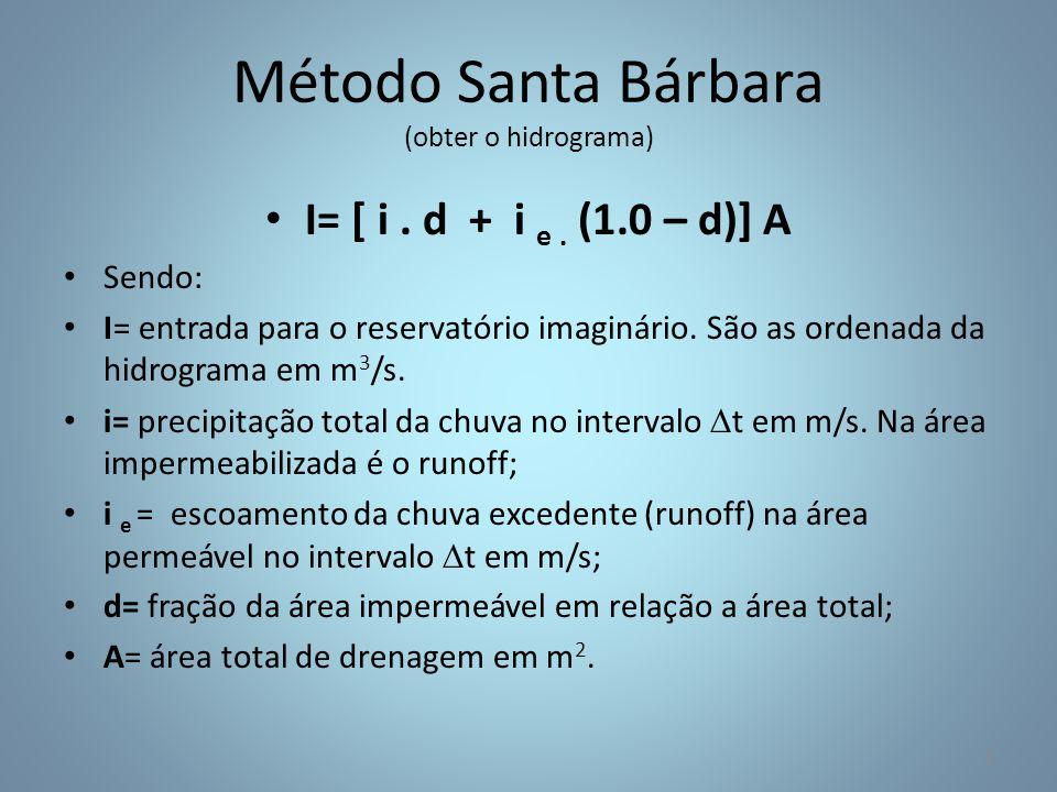 Método Santa Bárbara (obter o hidrograma) I= [ i. d + i e. (1.0 – d)] A Sendo: I= entrada para o reservatório imaginário. São as ordenada da hidrogram