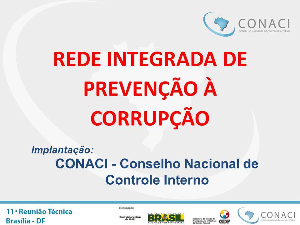 REDE INTEGRADA DE PREVENÇÃO À CORRUPÇÃO Implantação: CONACI - Conselho Nacional de Controle Interno