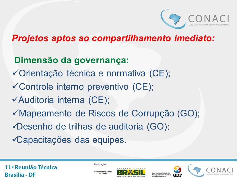 Projetos aptos ao compartilhamento imediato: Dimensão da governança: Orientação técnica e normativa (CE); Controle interno preventivo (CE); Auditoria interna (CE); Mapeamento de Riscos de Corrupção (GO); Desenho de trilhas de auditoria (GO); Capacitações das equipes.