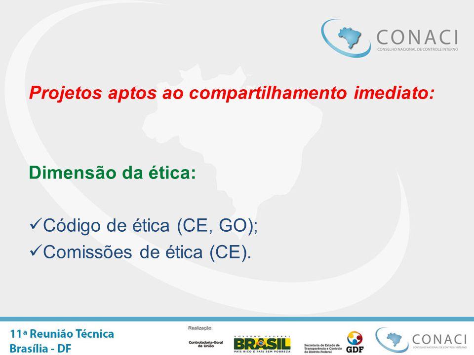 Projetos aptos ao compartilhamento imediato: Dimensão da ética: Código de ética (CE, GO); Comissões de ética (CE).