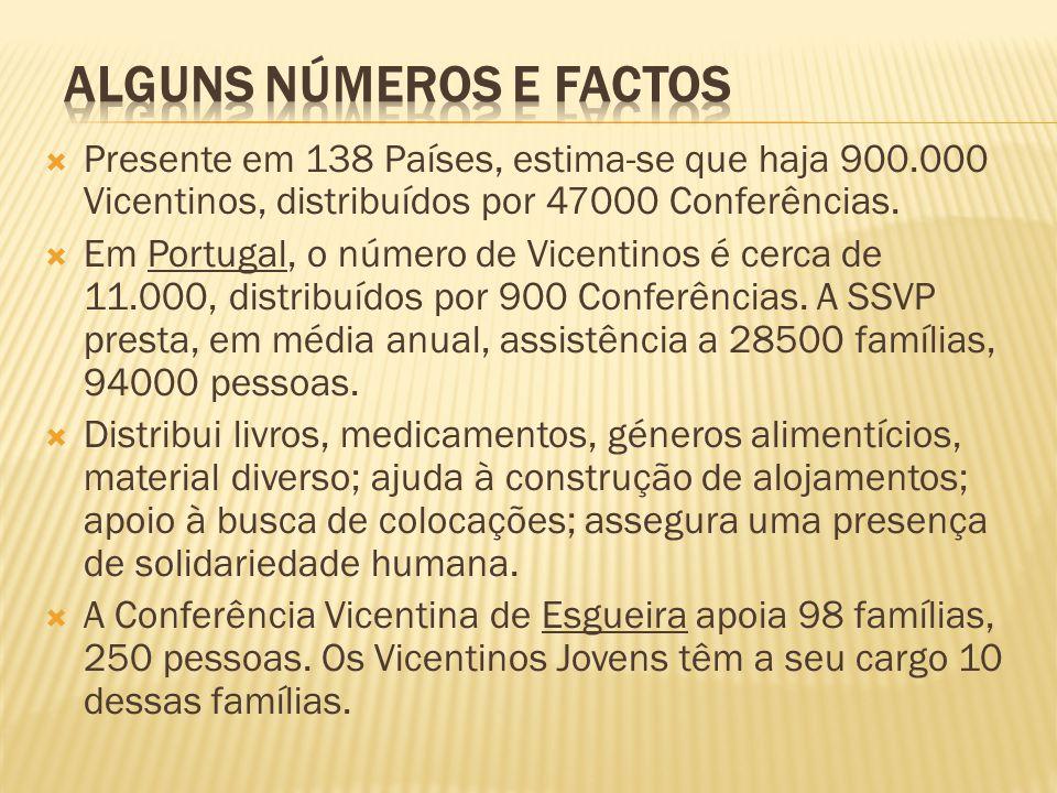 Presente em 138 Países, estima-se que haja 900.000 Vicentinos, distribuídos por 47000 Conferências. Em Portugal, o número de Vicentinos é cerca de 11.