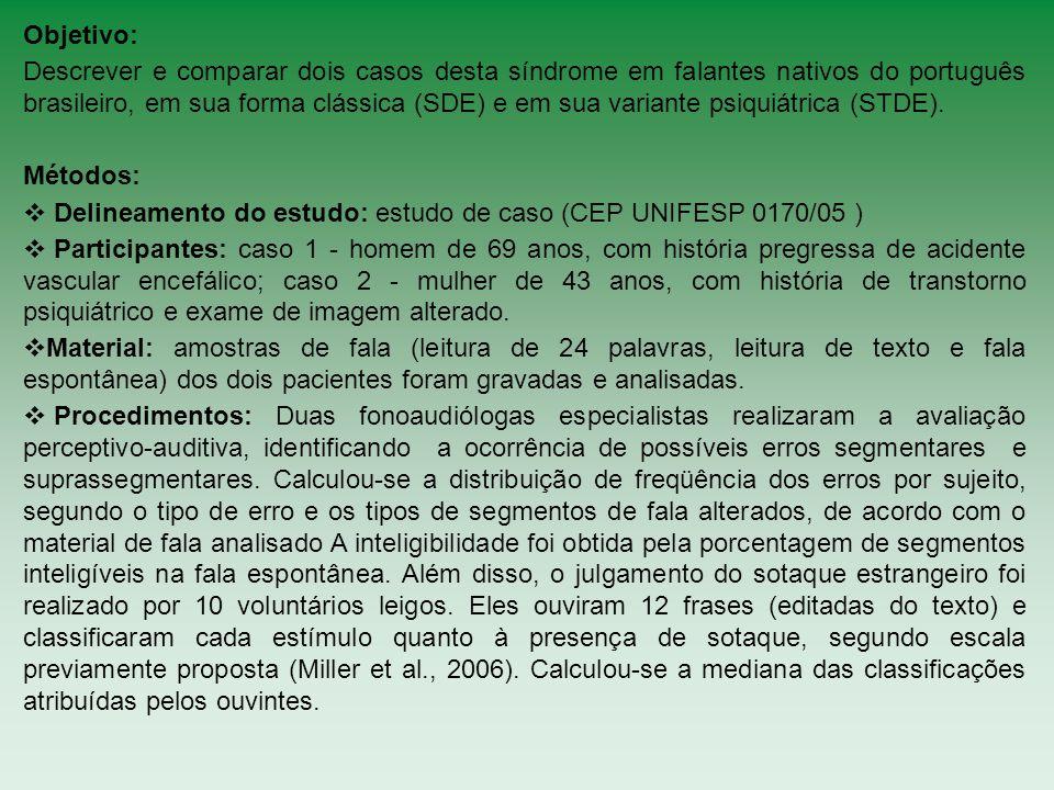 Objetivo: Descrever e comparar dois casos desta síndrome em falantes nativos do português brasileiro, em sua forma clássica (SDE) e em sua variante ps