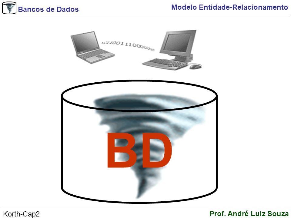 Bancos de Dados Prof. André Luiz Souza Korth-Cap2 Modelo Entidade-Relacionamento BD