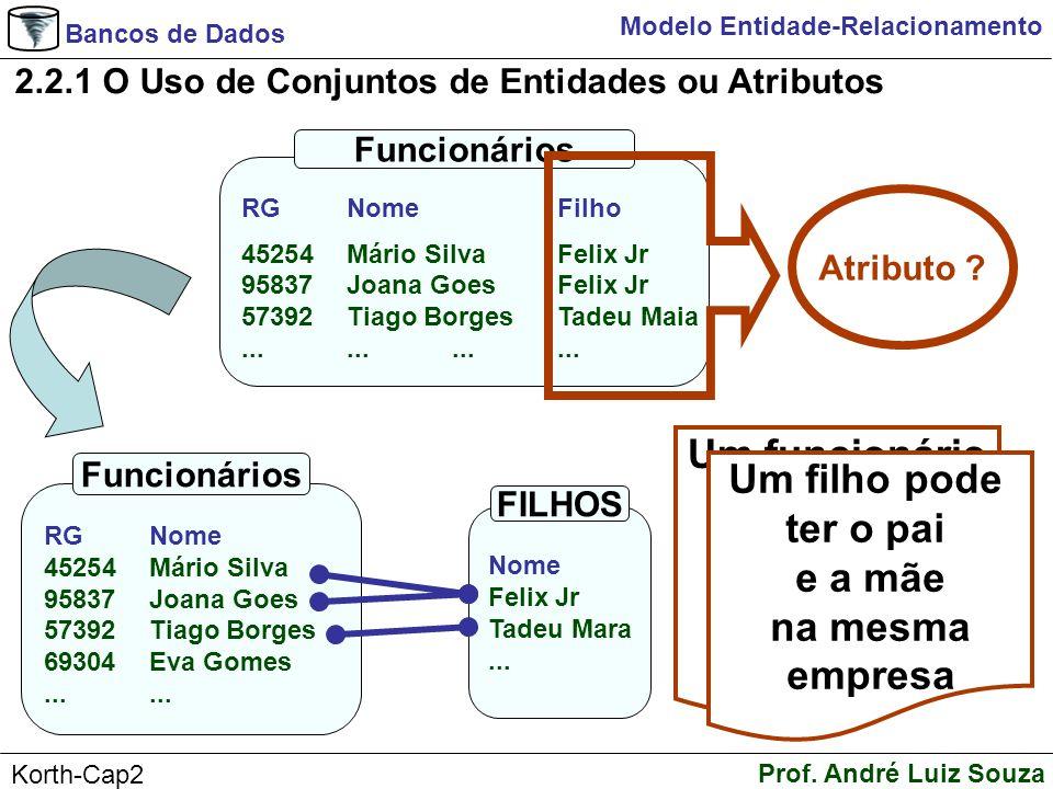 Bancos de Dados Prof. André Luiz Souza Korth-Cap2 Modelo Entidade-Relacionamento 2.2.1 O Uso de Conjuntos de Entidades ou Atributos Nome Felix Jr Tade