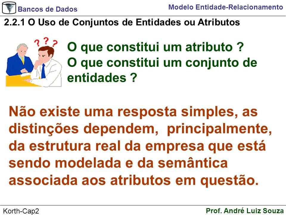 Bancos de Dados Prof. André Luiz Souza Korth-Cap2 Modelo Entidade-Relacionamento 2.2.1 O Uso de Conjuntos de Entidades ou Atributos O que constitui um