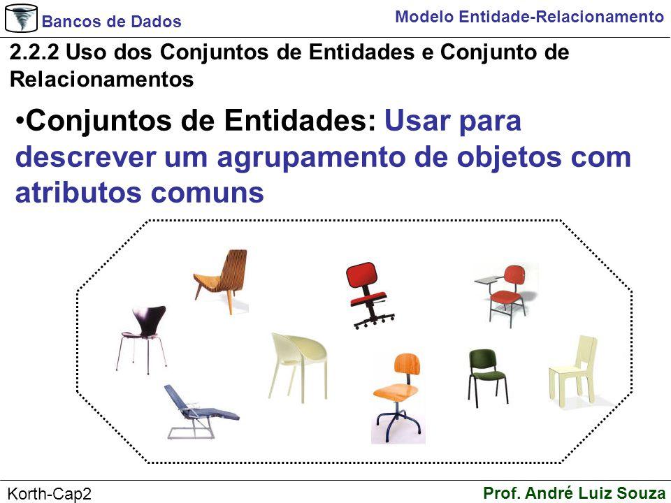 Bancos de Dados Prof. André Luiz Souza Korth-Cap2 Modelo Entidade-Relacionamento 2.2.2 Uso dos Conjuntos de Entidades e Conjunto de Relacionamentos Co