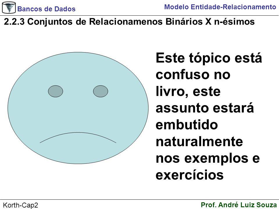 Bancos de Dados Prof. André Luiz Souza Korth-Cap2 Modelo Entidade-Relacionamento 2.2.3 Conjuntos de Relacionamenos Binários X n-ésimos Este tópico est