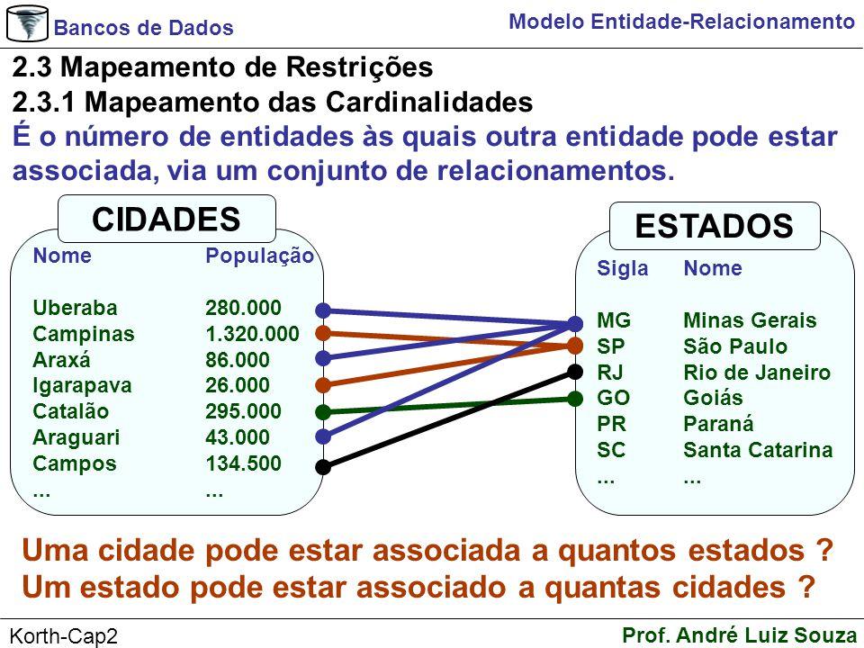 Bancos de Dados Prof. André Luiz Souza Korth-Cap2 Modelo Entidade-Relacionamento 2.3 Mapeamento de Restrições 2.3.1 Mapeamento das Cardinalidades É o