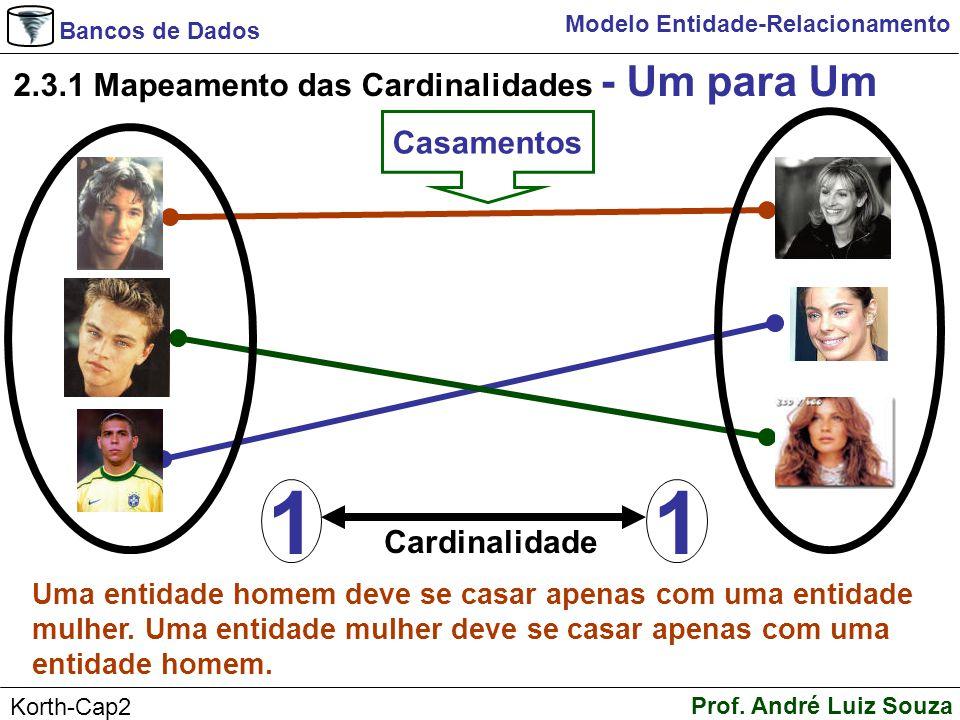 Bancos de Dados Prof. André Luiz Souza Korth-Cap2 Modelo Entidade-Relacionamento 2.3.1 Mapeamento das Cardinalidades - Um para Um Uma entidade homem d