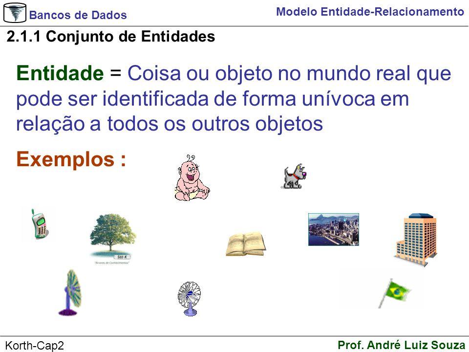 Bancos de Dados Prof. André Luiz Souza Korth-Cap2 Modelo Entidade-Relacionamento 2.1.1 Conjunto de Entidades Entidade = Coisa ou objeto no mundo real