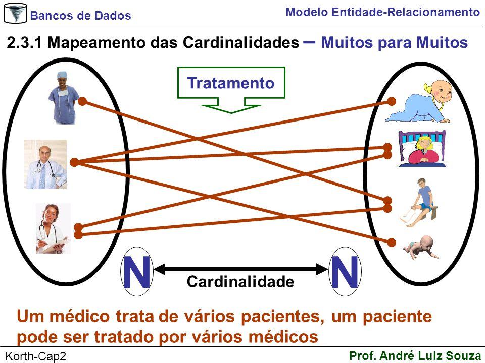 Bancos de Dados Prof. André Luiz Souza Korth-Cap2 Modelo Entidade-Relacionamento 2.3.1 Mapeamento das Cardinalidades – Muitos para Muitos Um médico tr