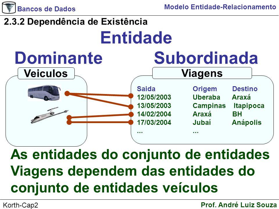 Bancos de Dados Prof. André Luiz Souza Korth-Cap2 Modelo Entidade-Relacionamento Veiculos 2.3.2 Dependência de Existência Entidade DominanteSubordinad