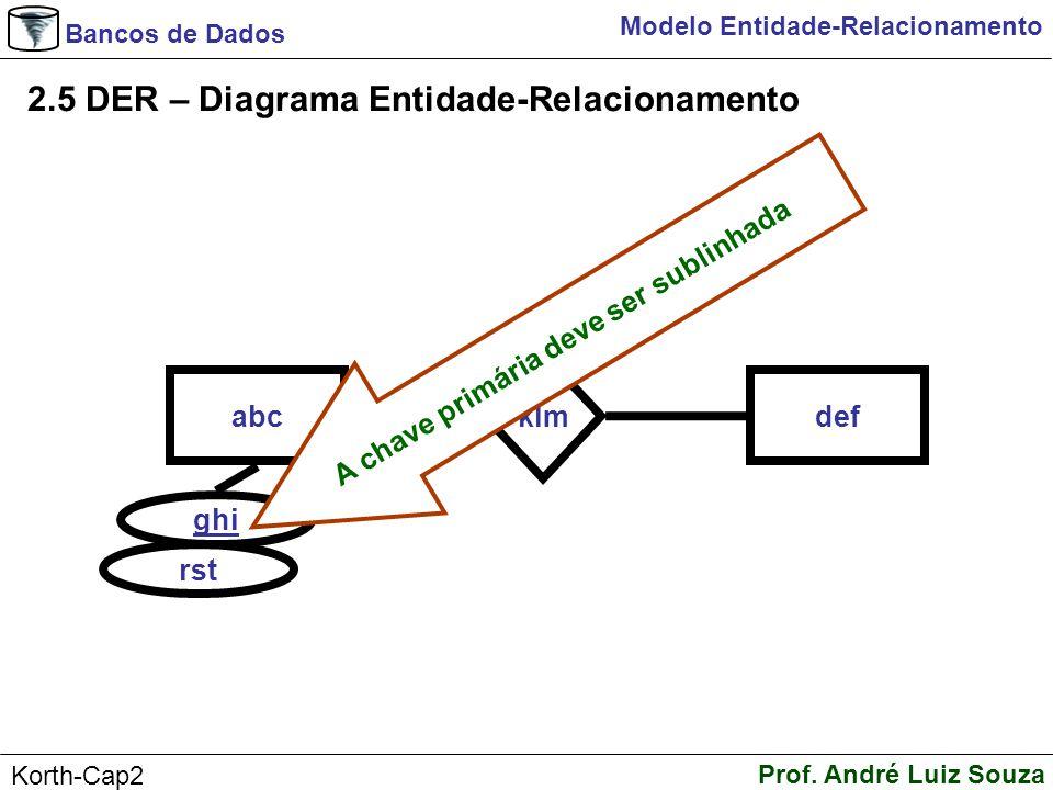 Bancos de Dados Prof. André Luiz Souza Korth-Cap2 Modelo Entidade-Relacionamento 2.5 DER – Diagrama Entidade-Relacionamento abc ghi klm def rst A chav