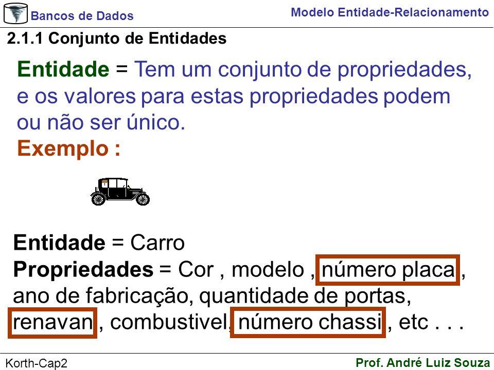 Bancos de Dados Prof. André Luiz Souza Korth-Cap2 Modelo Entidade-Relacionamento Entidade = Tem um conjunto de propriedades, e os valores para estas p