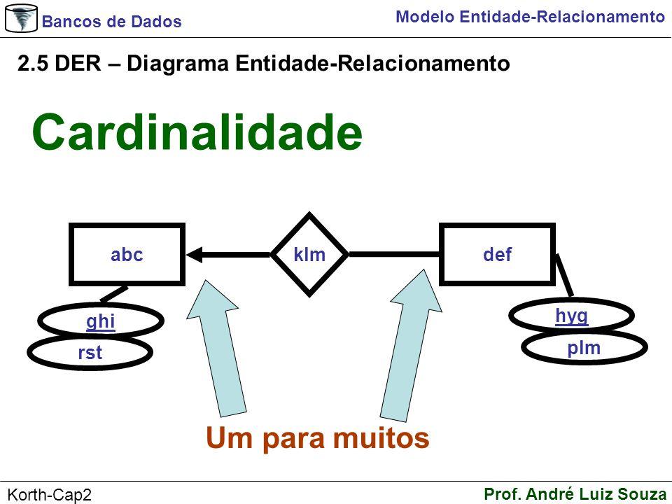 Bancos de Dados Prof. André Luiz Souza Korth-Cap2 Modelo Entidade-Relacionamento 2.5 DER – Diagrama Entidade-Relacionamento Um para muitos abc ghi klm