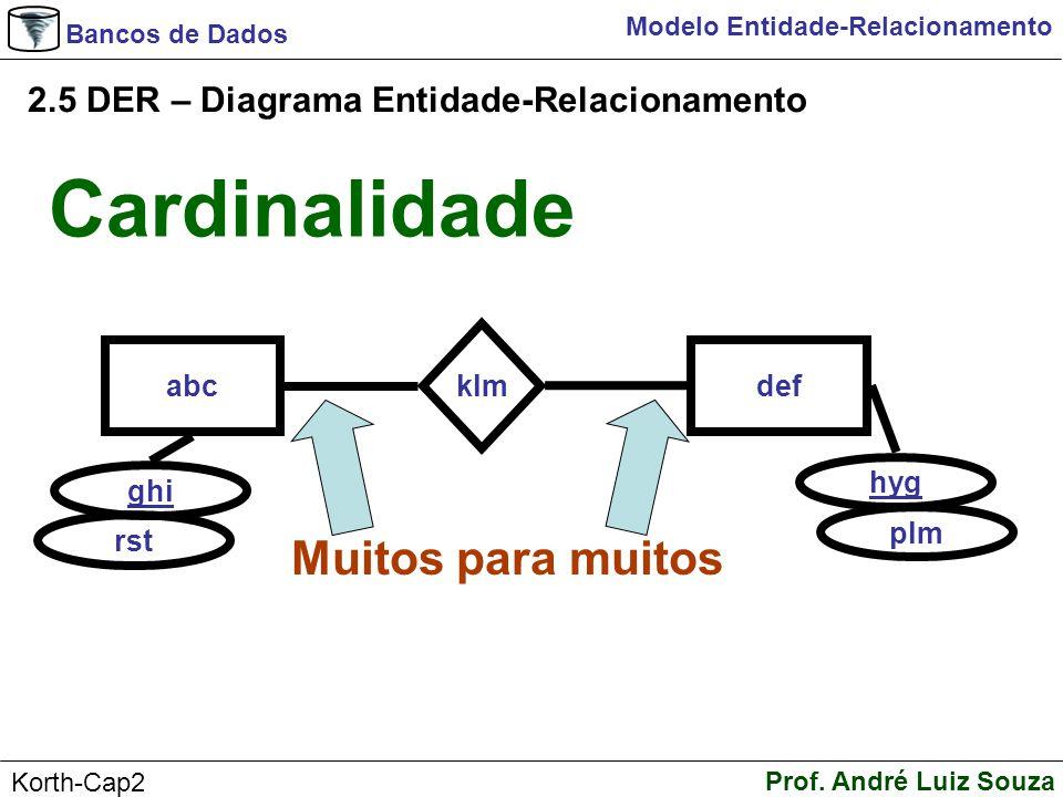 Bancos de Dados Prof. André Luiz Souza Korth-Cap2 Modelo Entidade-Relacionamento abc ghi klm def rst hyg plm Muitos para muitos 2.5 DER – Diagrama Ent