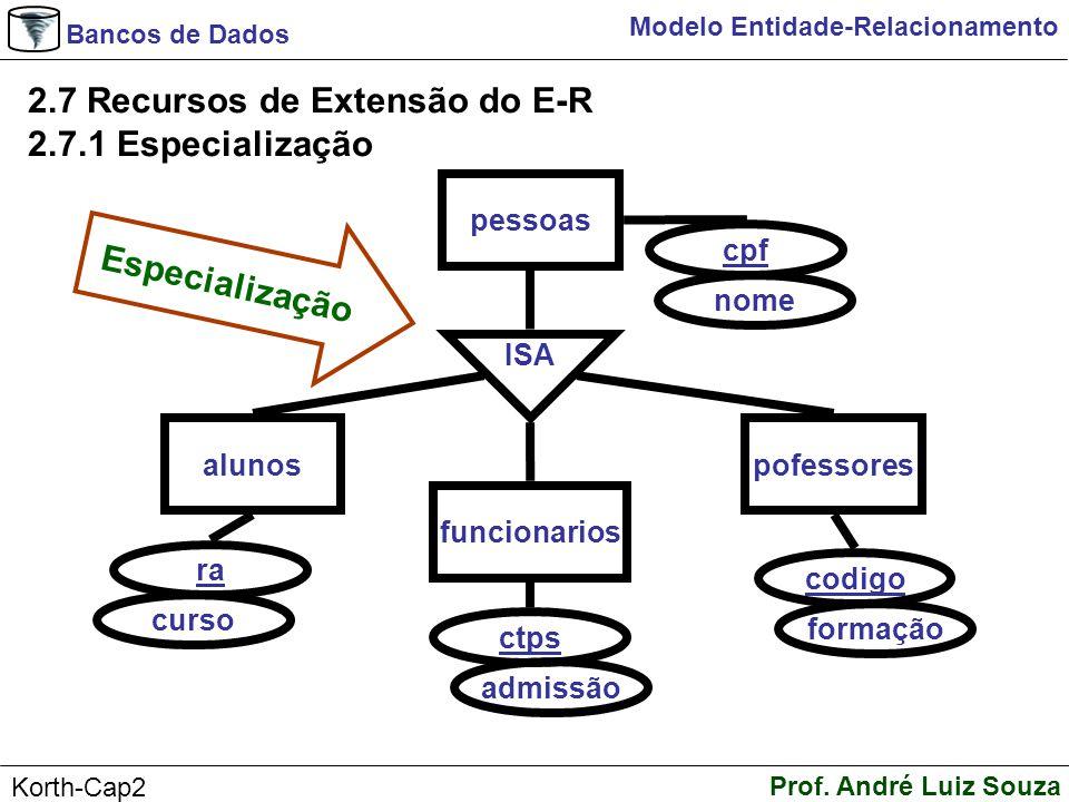Bancos de Dados Prof. André Luiz Souza Korth-Cap2 Modelo Entidade-Relacionamento 2.7 Recursos de Extensão do E-R 2.7.1 Especialização alunos ra pofess